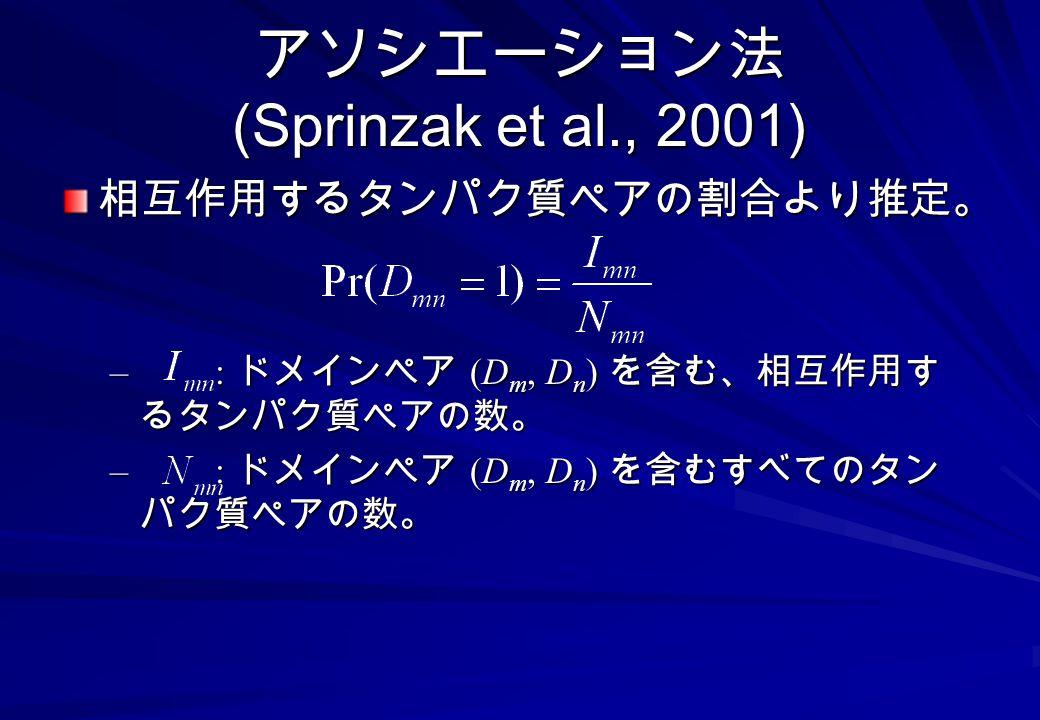 アソシエーション法 (Sprinzak et al., 2001)