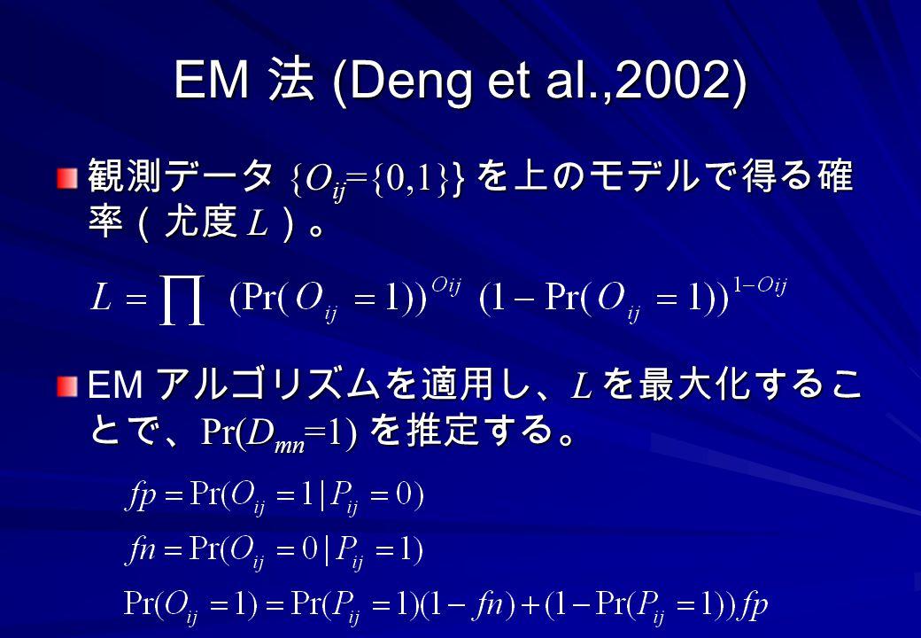 EM 法 (Deng et al.,2002) 観測データ {Oij={0,1}} を上のモデルで得る確率(尤度 L)。