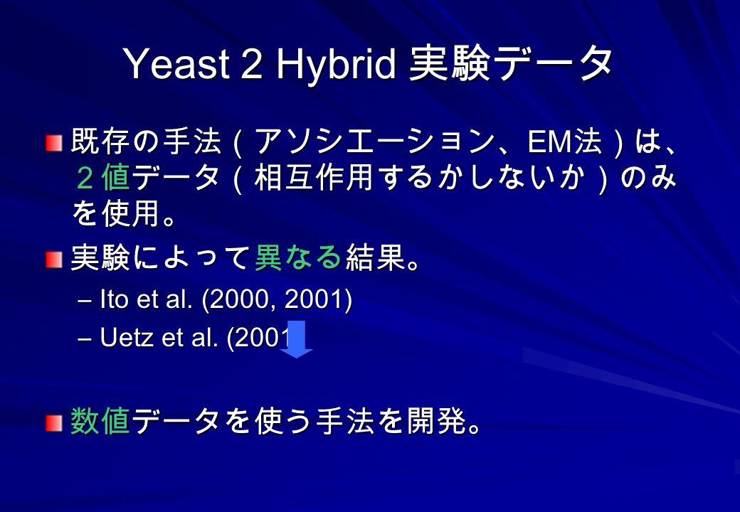 Yeast 2 Hybrid 実験データ 既存の手法(アソシエーション、EM法)は、 2値データ(相互作用するかしないか)のみを使用。