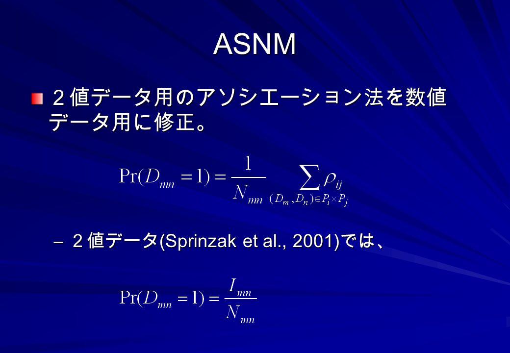 ASNM 2値データ用のアソシエーション法を数値データ用に修正。 2値データ(Sprinzak et al., 2001)では、