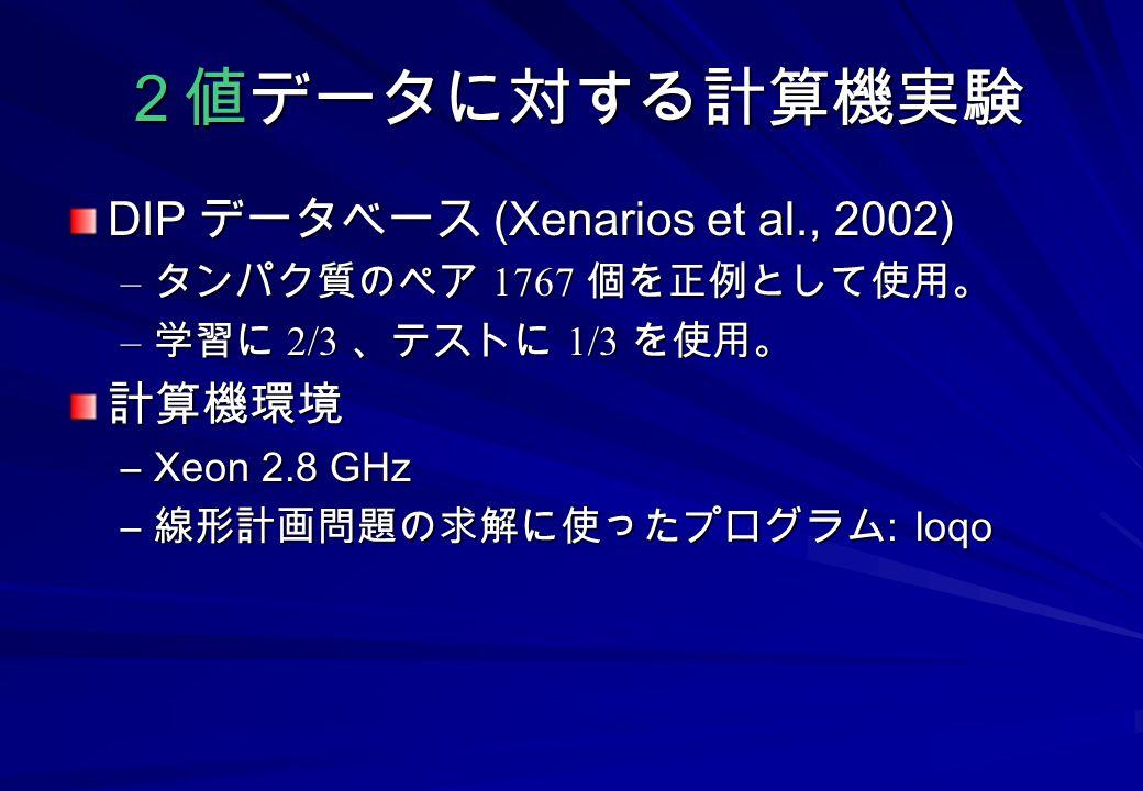 2値データに対する計算機実験 DIP データベース (Xenarios et al., 2002) 計算機環境