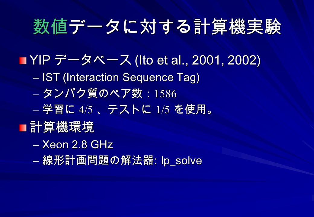 数値データに対する計算機実験 YIP データベース (Ito et al., 2001, 2002) 計算機環境