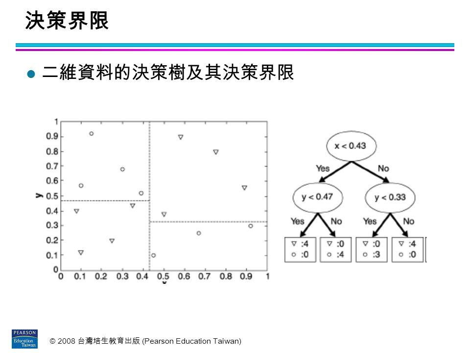決策界限 二維資料的決策樹及其決策界限