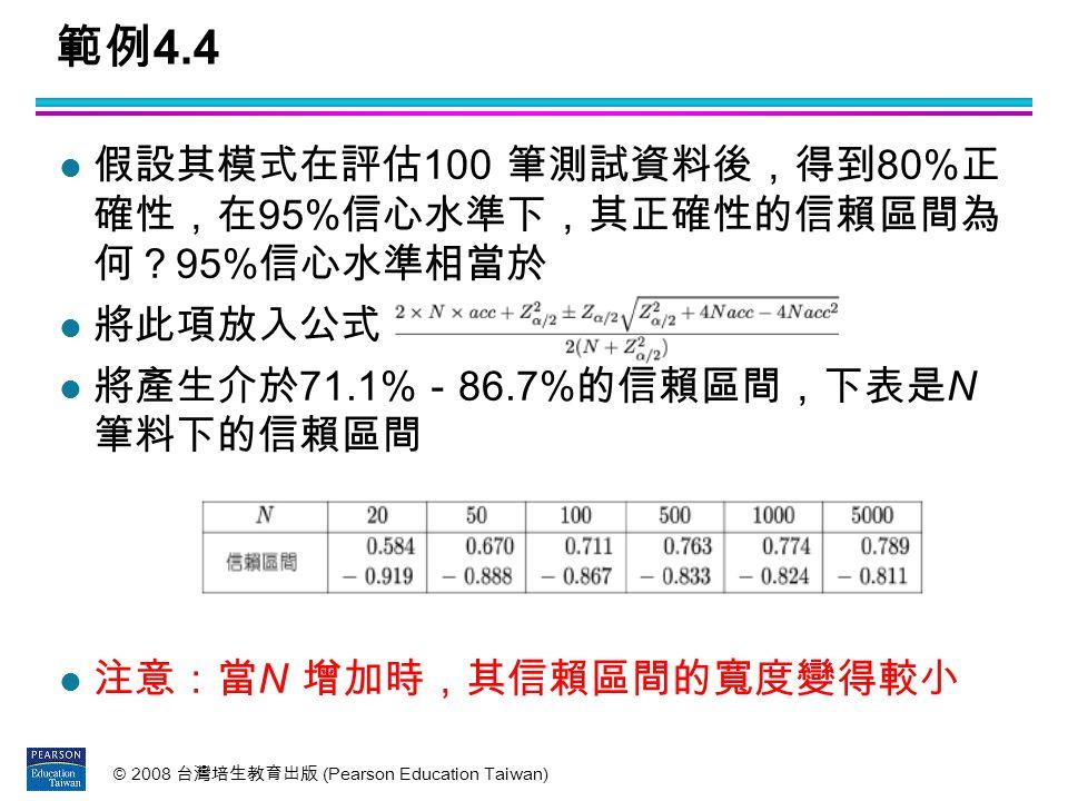 範例4.4 假設其模式在評估100 筆測試資料後,得到80%正 確性,在95%信心水準下,其正確性的信賴區間為 何?95%信心水準相當於