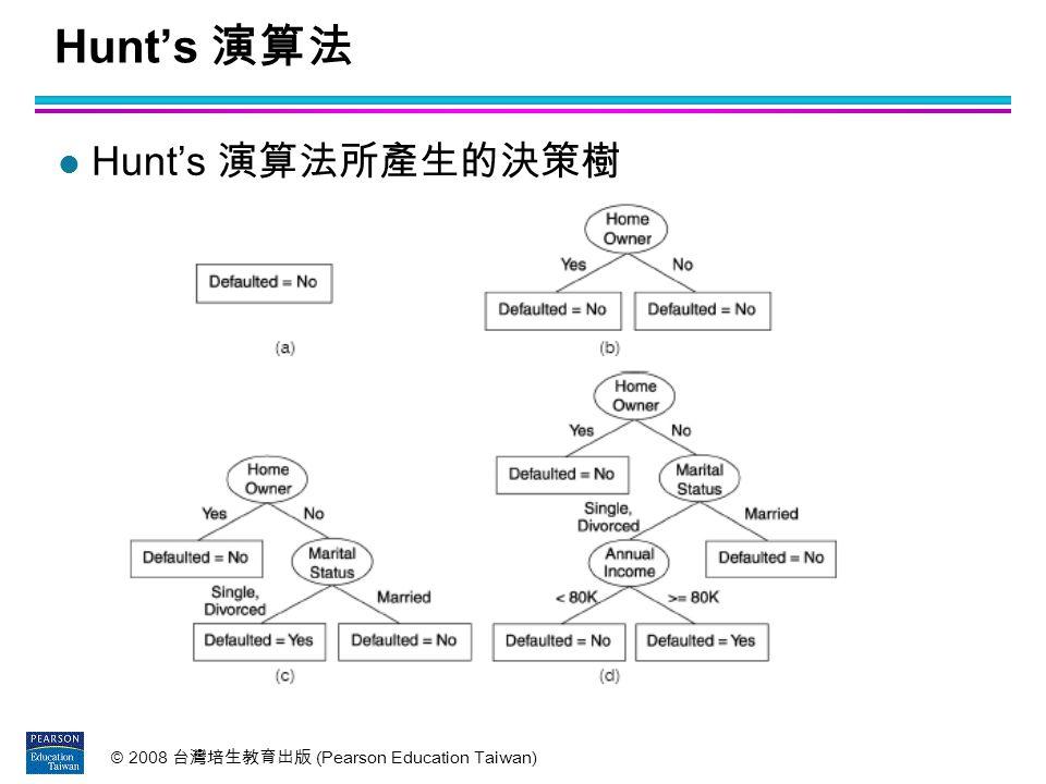 Hunt's 演算法 Hunt's 演算法所產生的決策樹