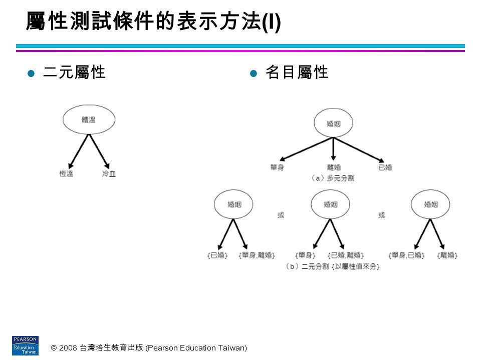 屬性測試條件的表示方法(I) 二元屬性 名目屬性