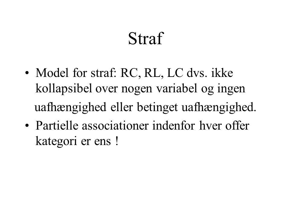 Straf Model for straf: RC, RL, LC dvs. ikke kollapsibel over nogen variabel og ingen. uafhængighed eller betinget uafhængighed.