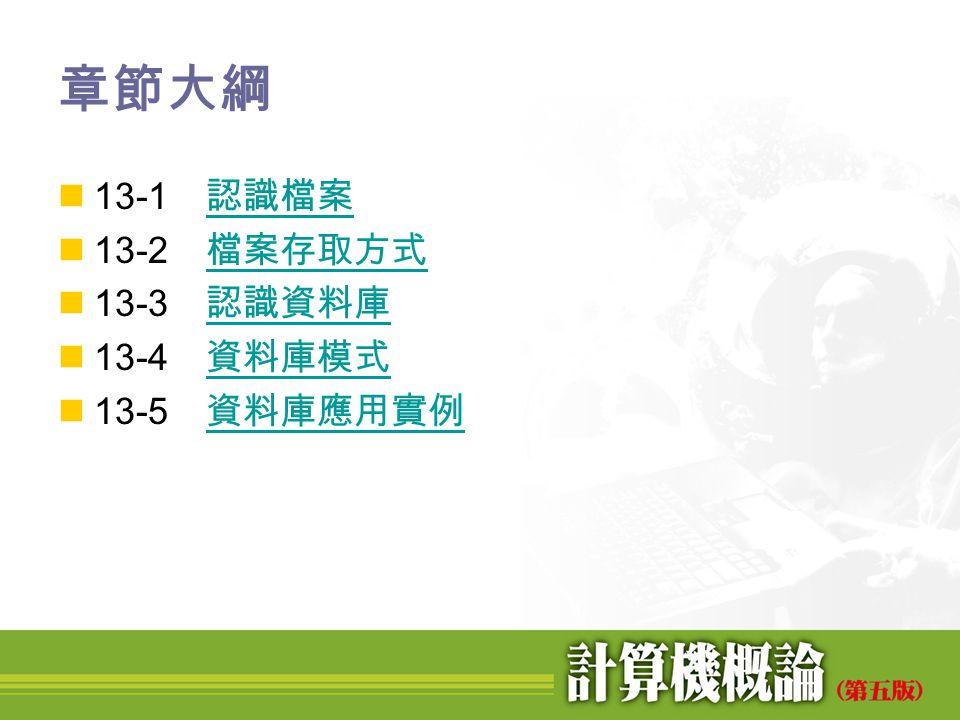 章節大綱 13-1 認識檔案 13-2 檔案存取方式 13-3 認識資料庫 13-4 資料庫模式 13-5 資料庫應用實例