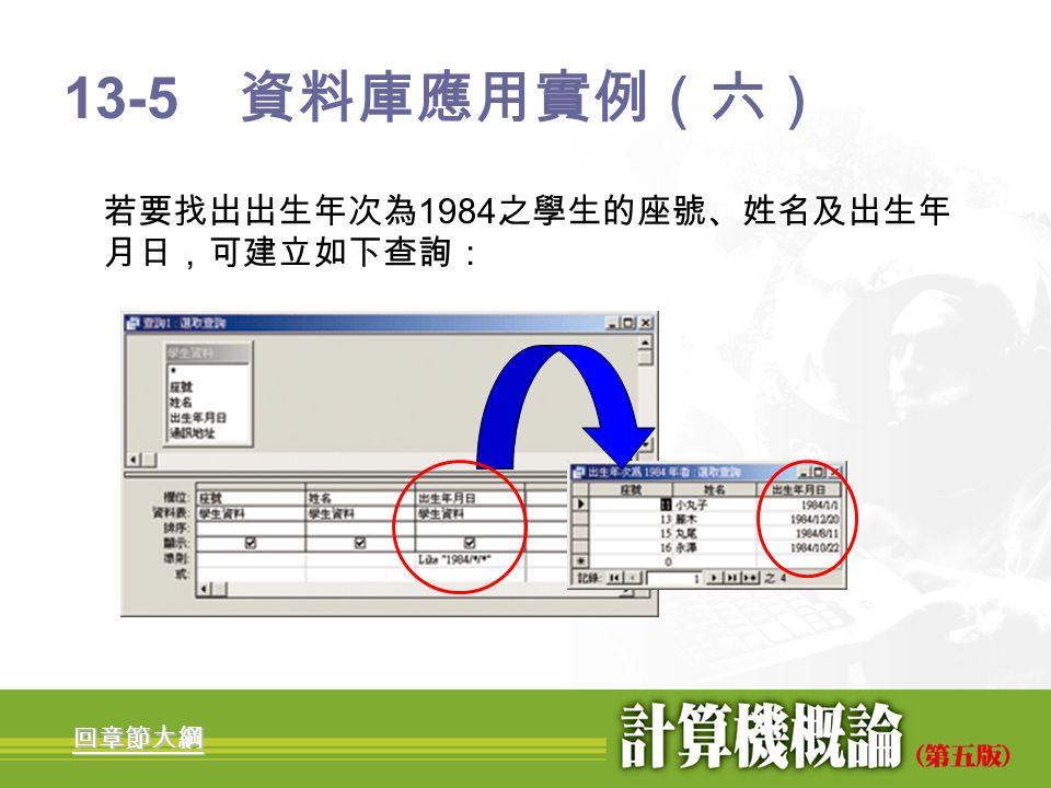 13-5 資料庫應用實例(六) 若要找出出生年次為1984之學生的座號、姓名及出生年月日,可建立如下查詢: 回章節大綱