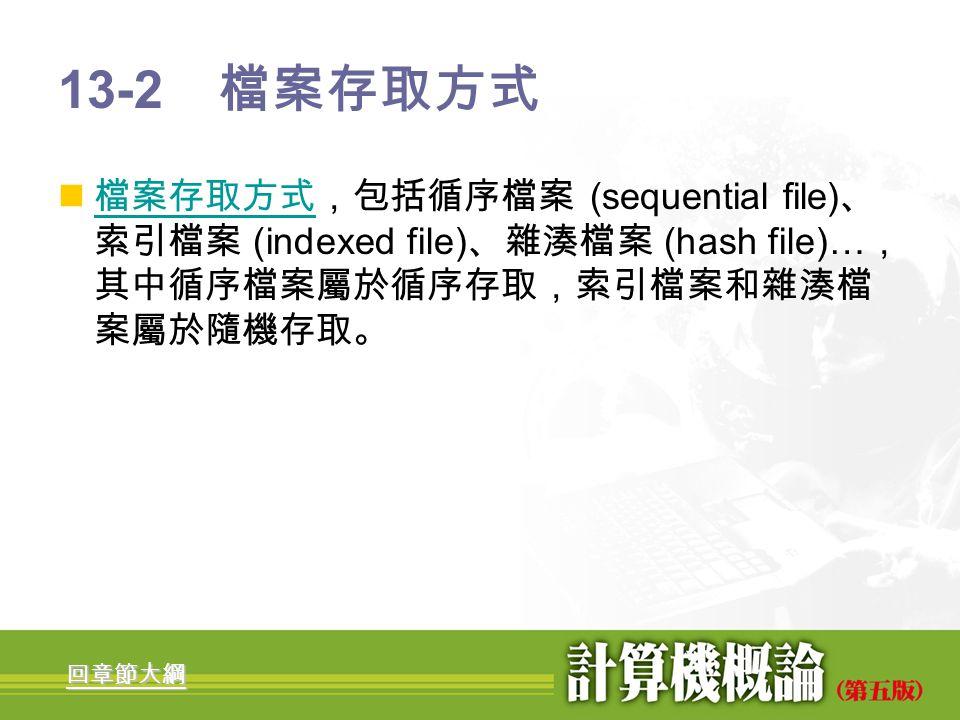 13-2 檔案存取方式 檔案存取方式,包括循序檔案 (sequential file)、索引檔案 (indexed file)、雜湊檔案 (hash file)…,其中循序檔案屬於循序存取,索引檔案和雜湊檔案屬於隨機存取。