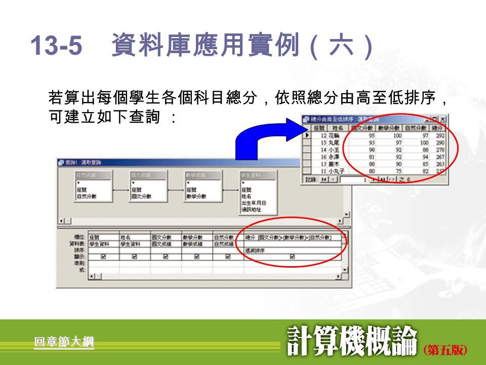 13-5 資料庫應用實例(六) 若算出每個學生各個科目總分,依照總分由高至低排序,可建立如下查詢 : 回章節大綱