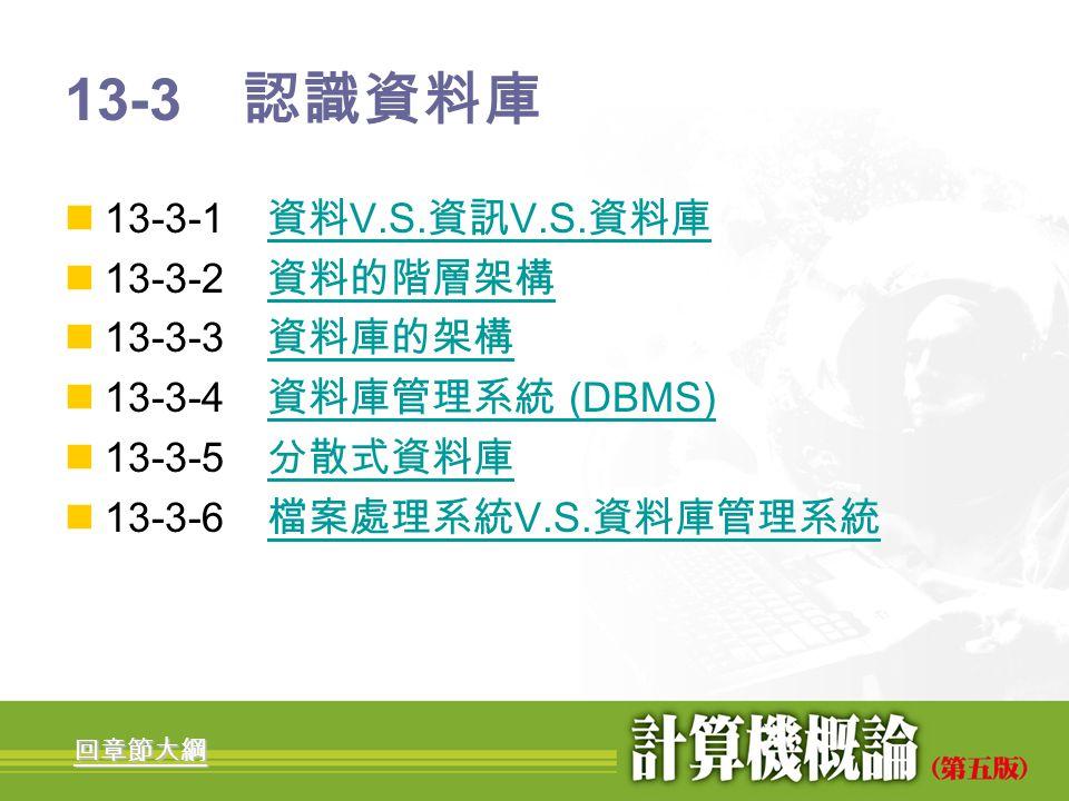 13-3 認識資料庫 13-3-1 資料V.S.資訊V.S.資料庫 13-3-2 資料的階層架構 13-3-3 資料庫的架構