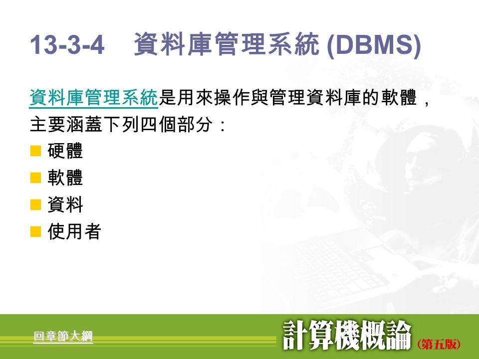 13-3-4 資料庫管理系統 (DBMS) 資料庫管理系統是用來操作與管理資料庫的軟體, 主要涵蓋下列四個部分: 硬體 軟體 資料 使用者