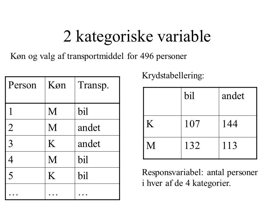 2 kategoriske variable Person Køn Transp. 1 M bil 2 andet 3 K 4 5 …