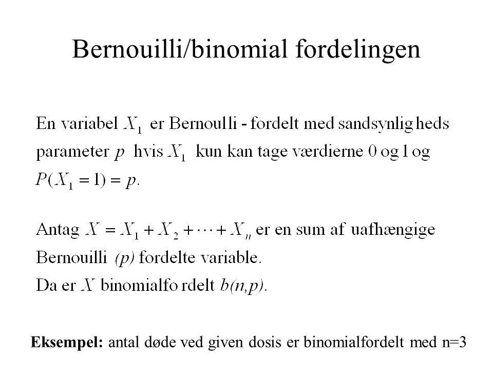 Bernouilli/binomial fordelingen