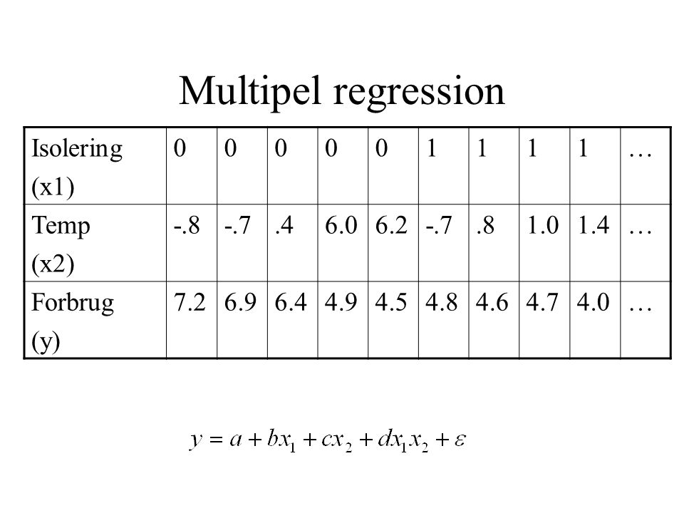 Multipel regression Isolering (x1) 1 … Temp (x2) -.8 -.7 .4 6.0 6.2 .8