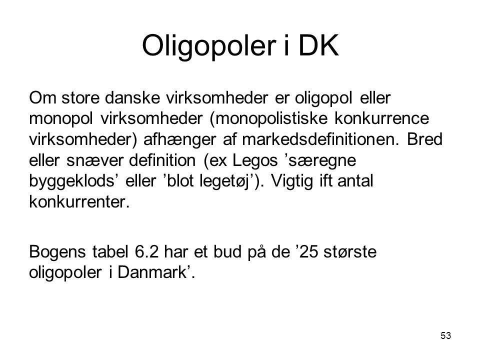 Oligopoler i DK