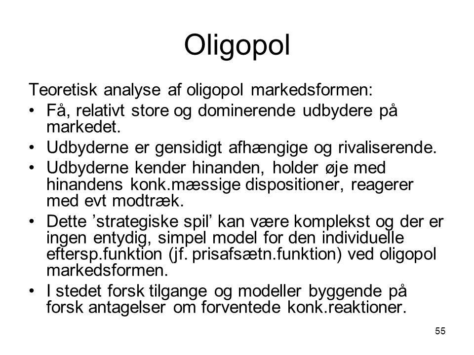 Oligopol Teoretisk analyse af oligopol markedsformen: