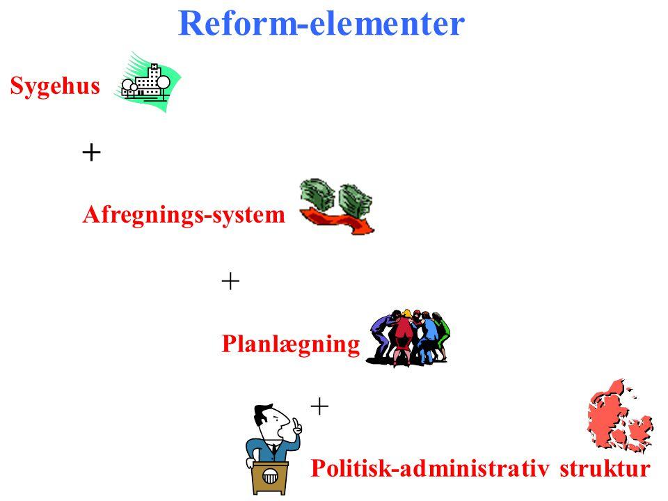 Reform-elementer Sygehus + Afregnings-system Planlægning