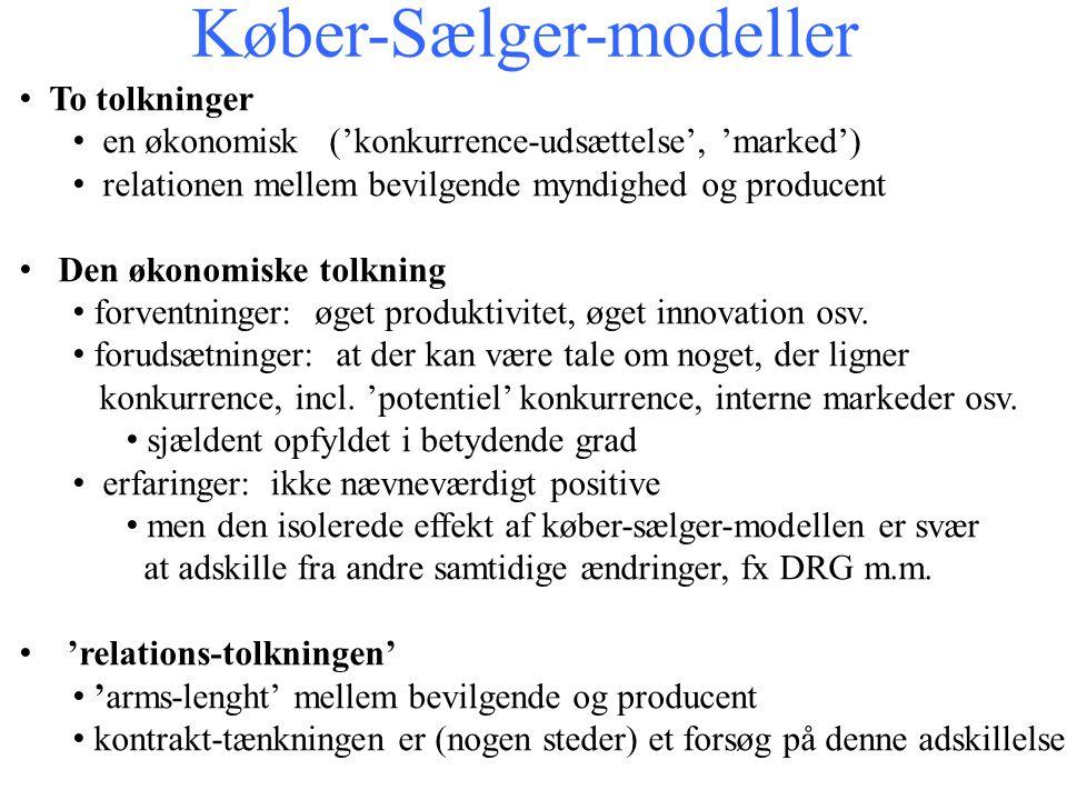 Køber-Sælger-modeller