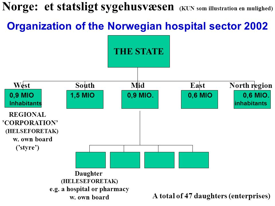 e.g. a hospital or pharmacy