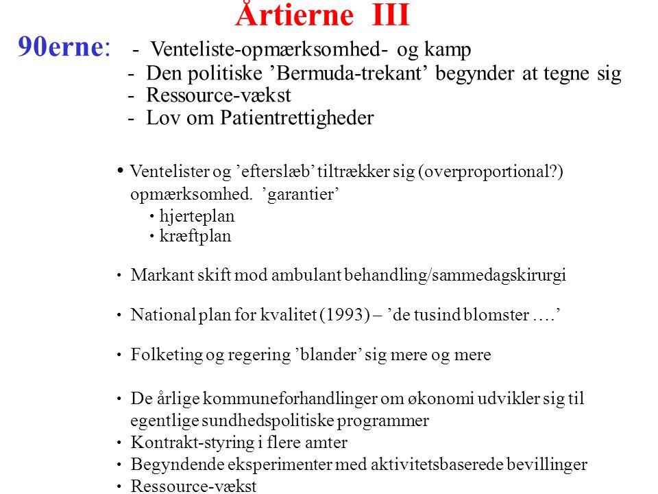 Årtierne III 90erne: - Venteliste-opmærksomhed- og kamp