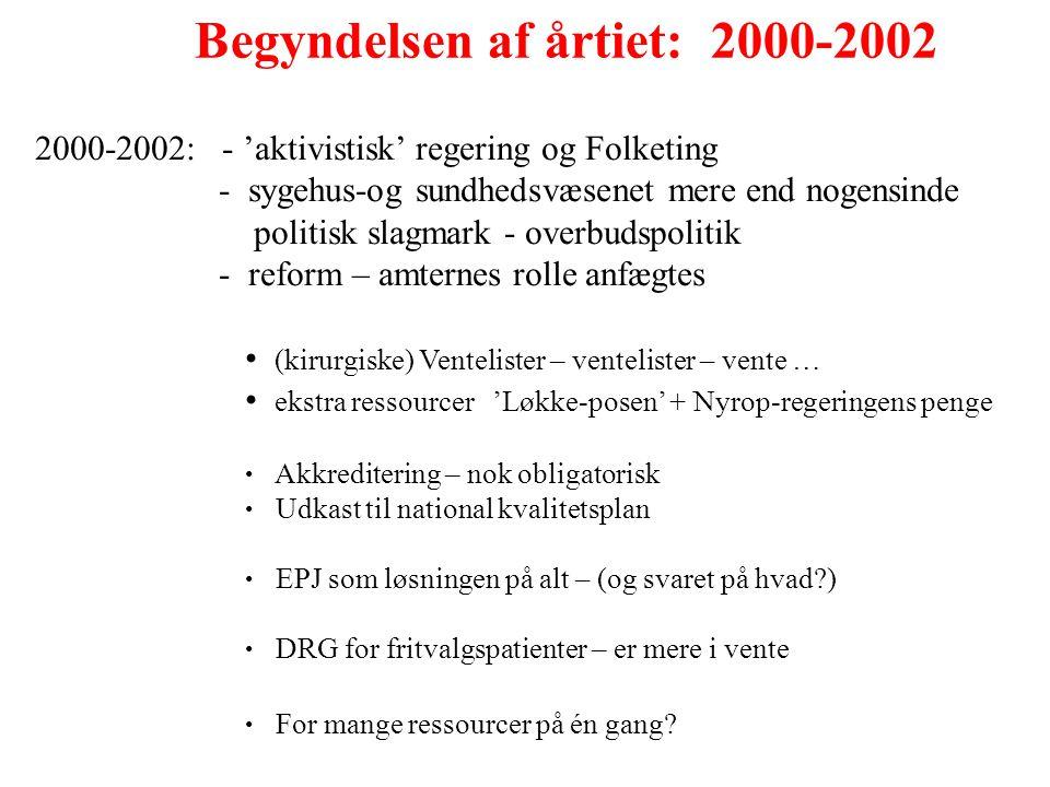 Begyndelsen af årtiet: 2000-2002