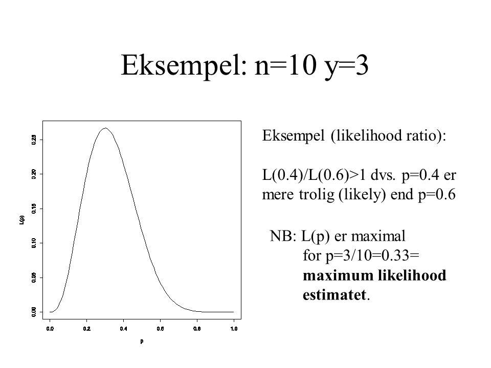 Eksempel: n=10 y=3 Eksempel (likelihood ratio):
