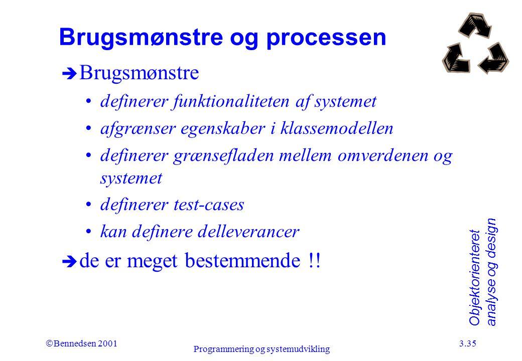 Brugsmønstre og processen