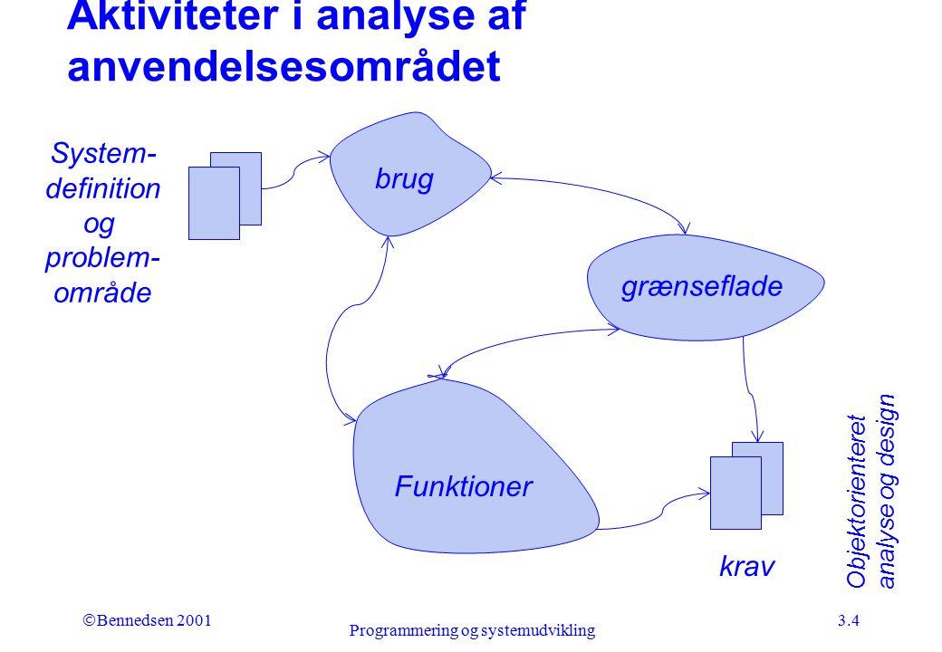 Aktiviteter i analyse af anvendelsesområdet