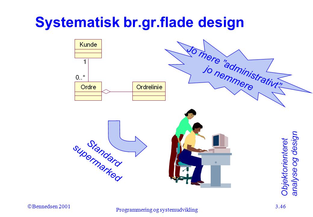 Systematisk br.gr.flade design