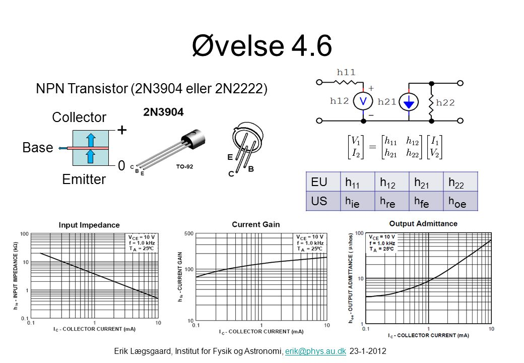 Øvelse 4.3 RFSim Cleverscope