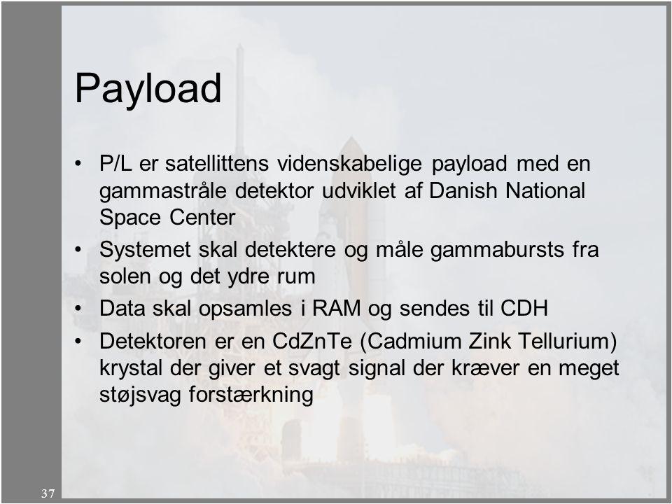 Payload P/L er satellittens videnskabelige payload med en gammastråle detektor udviklet af Danish National Space Center.