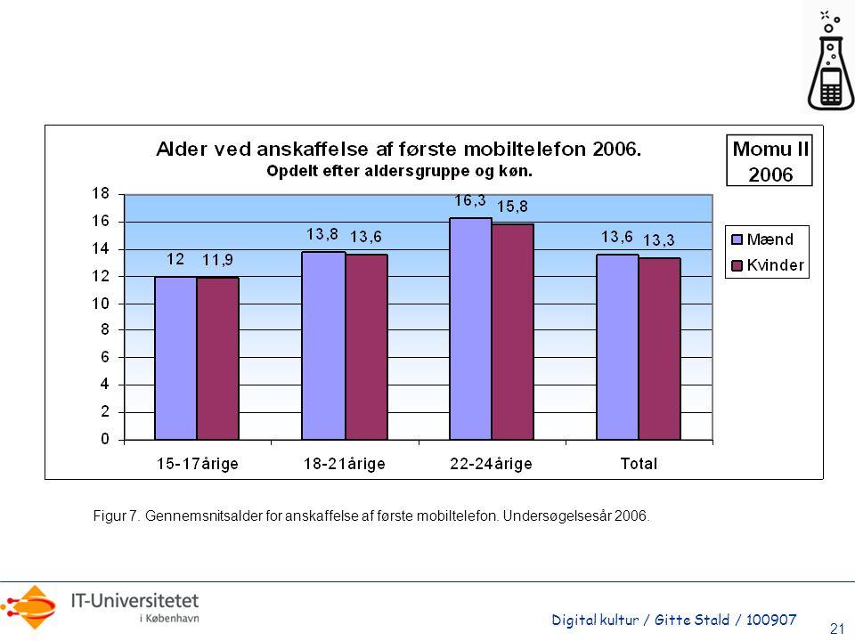Figur 7. Gennemsnitsalder for anskaffelse af første mobiltelefon