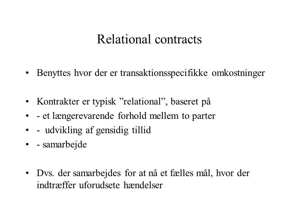 Relational contracts Benyttes hvor der er transaktionsspecifikke omkostninger. Kontrakter er typisk relational , baseret på.