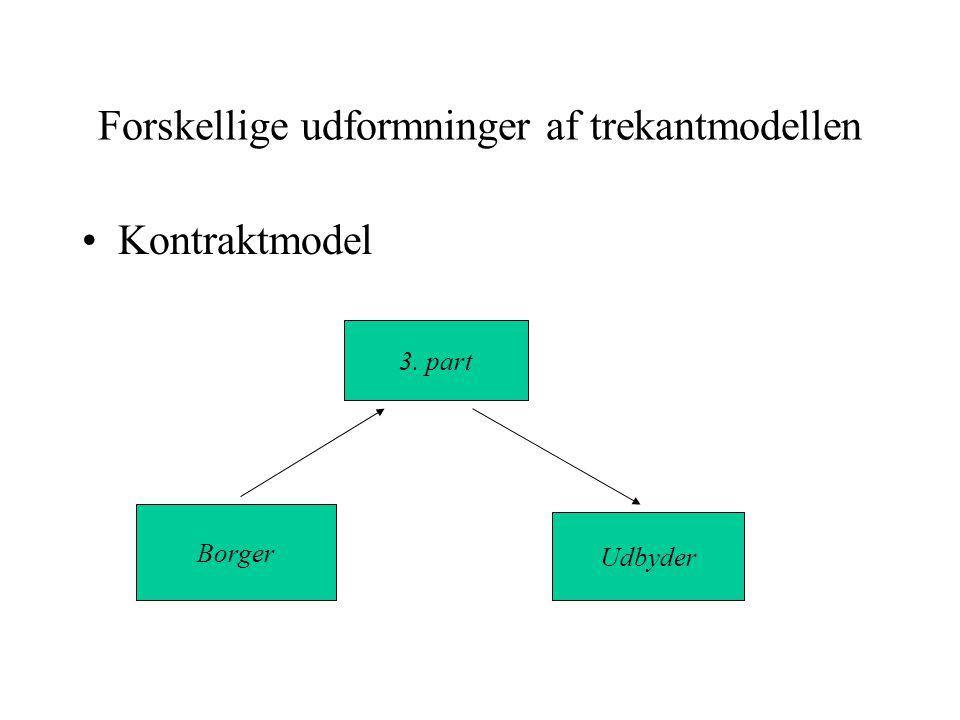Forskellige udformninger af trekantmodellen