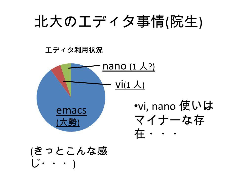 北大のエディタ事情(院生) nano (1 人 ) vi(1 人) vi, nano 使いは マイナーな存在 ・・・