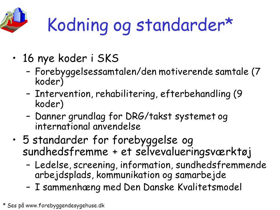 Kodning og standarder*