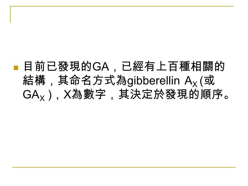 目前已發現的GA,已經有上百種相關的結構,其命名方式為gibberellin AX (或GAX ),X為數字,其決定於發現的順序。