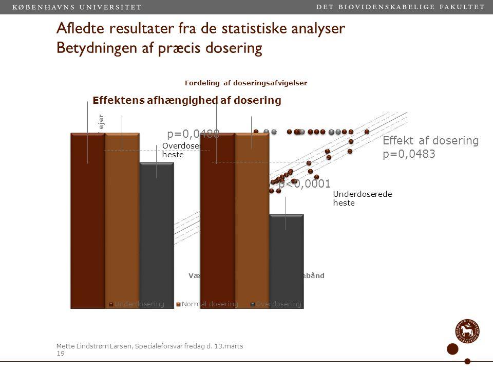 Afledte resultater fra de statistiske analyser Betydningen af præcis dosering