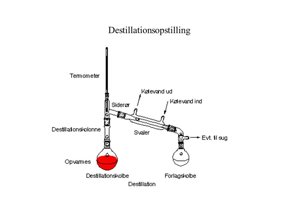 Destillationsopstilling