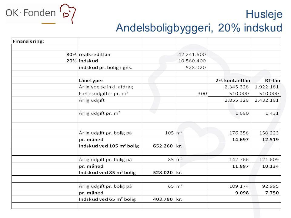 Husleje Andelsboligbyggeri, 20% indskud