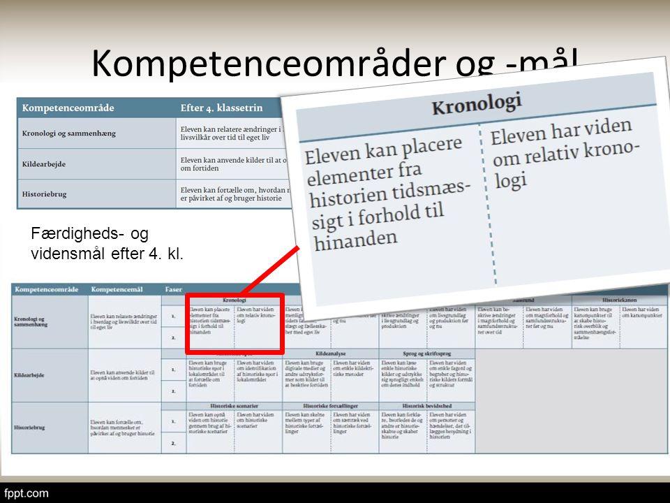 Kompetenceområder og -mål