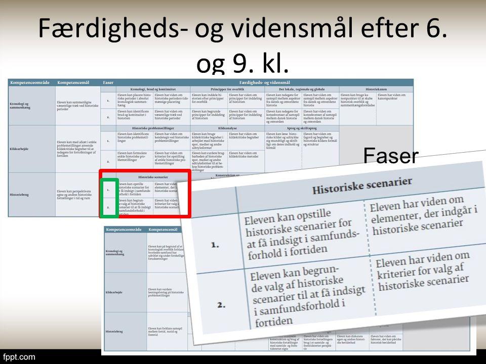 Færdigheds- og vidensmål efter 6. og 9. kl.