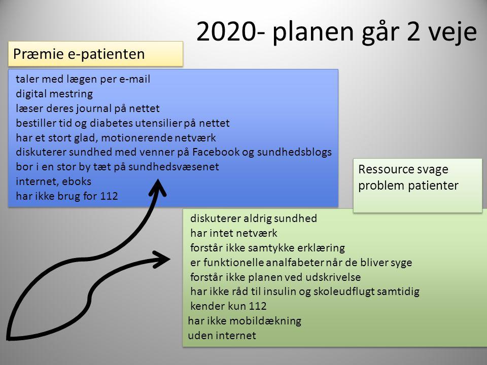 2020- planen går 2 veje Præmie e-patienten