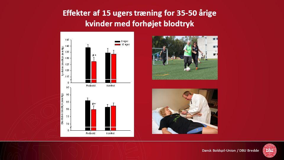 Effekter af 15 ugers træning for 35-50 årige kvinder med forhøjet blodtryk