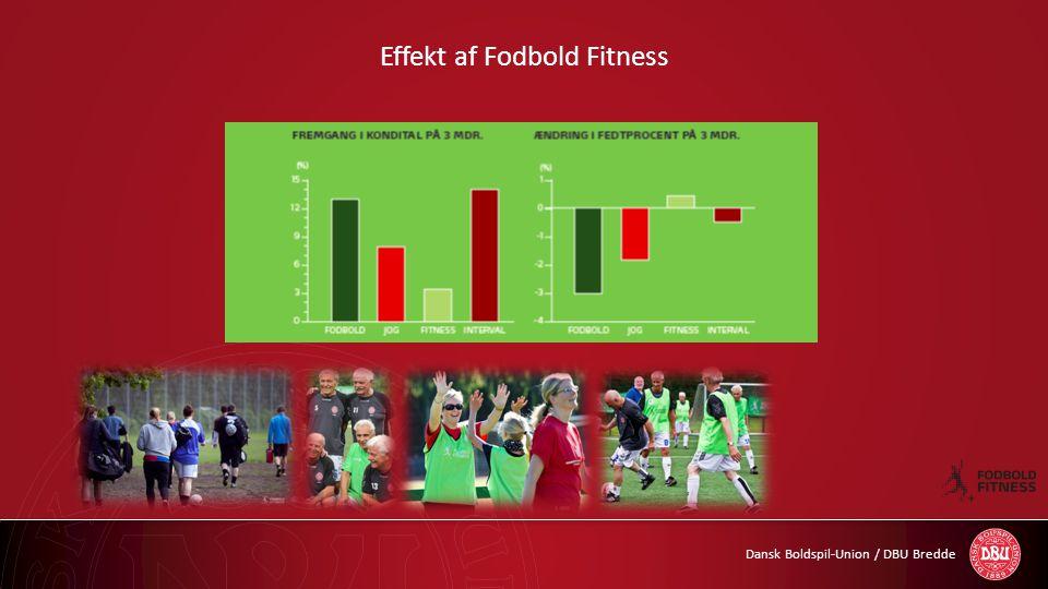 Effekt af Fodbold Fitness