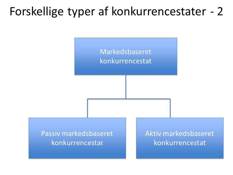 Forskellige typer af konkurrencestater - 2