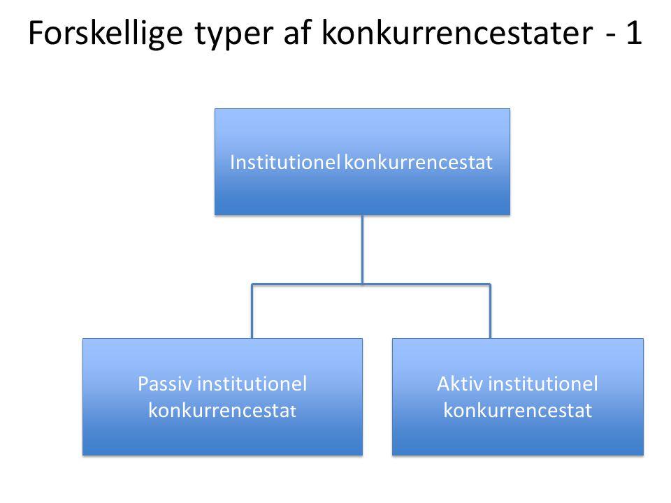 Forskellige typer af konkurrencestater - 1