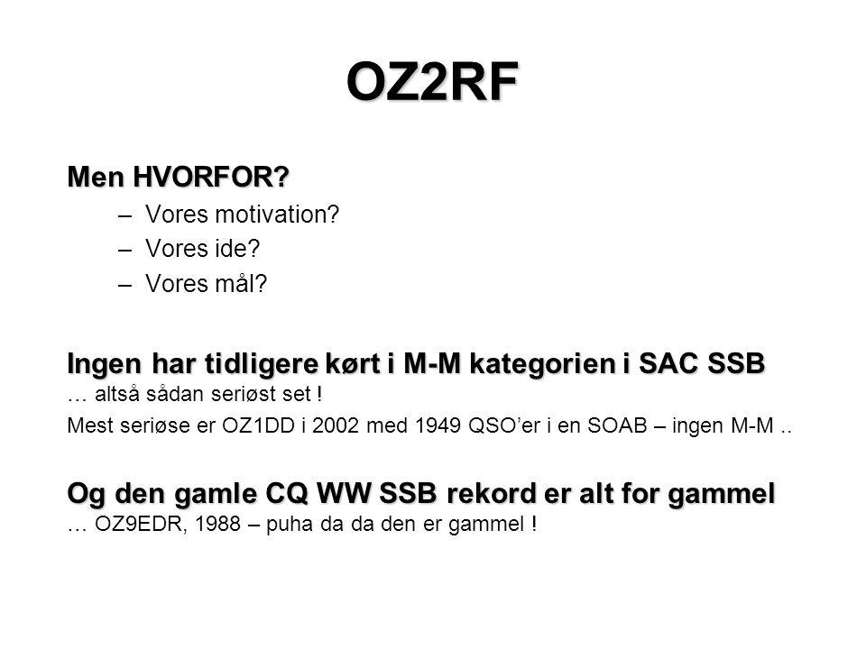 OZ2RF Men HVORFOR Vores motivation Vores ide Vores mål Ingen har tidligere kørt i M-M kategorien i SAC SSB … altså sådan seriøst set !